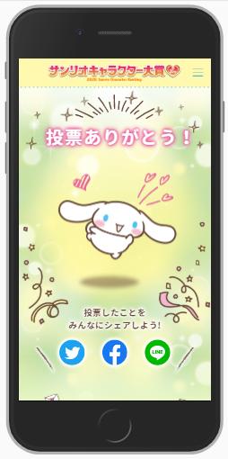 サンリオキャラクター大賞応募結果