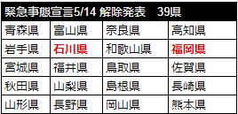 緊急事態宣言解除決定2020年5月14日39県sam