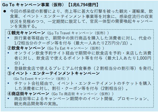 GOTOキャンペーン経済産業省資料4.30