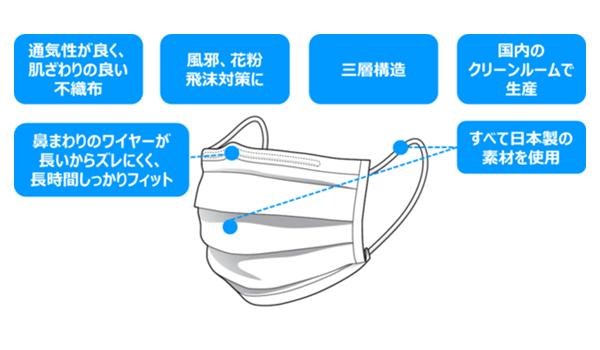 2ネピアマスク日本製販売店舗