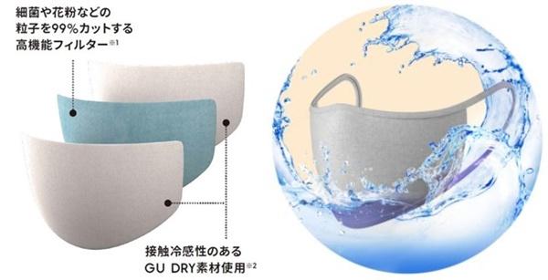 4.GUマスクジーユー値段発売日