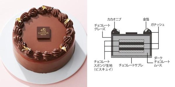 3.ゴディバGODIVAクリスマスケーキ2020種類取扱