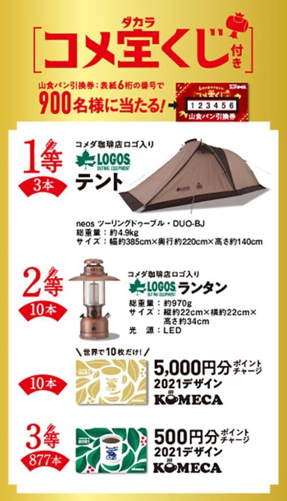 3.コメダ珈琲福袋2021宝くじ種類取扱