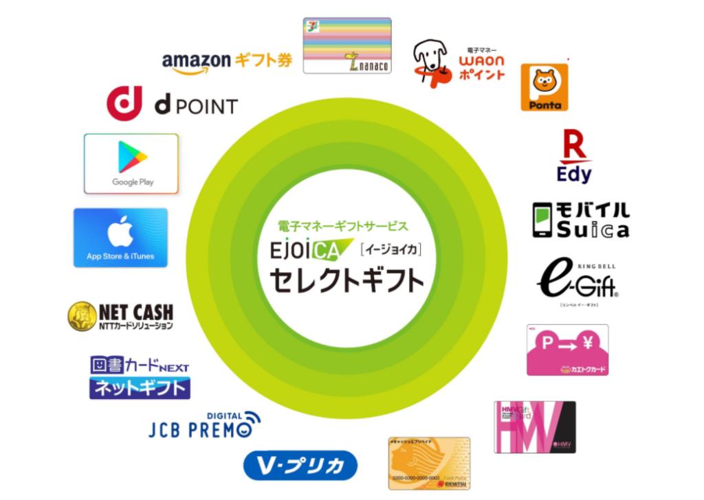 年賀はがき当選番号賞品1等EJOICA(イージョイカ)電子マネーギフト