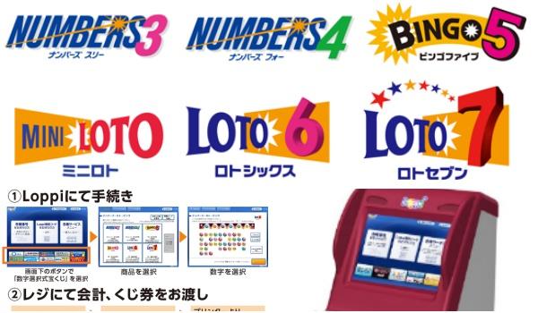 ロト6.7・ローソンコンビニ購入ナンバーズ取扱い販売