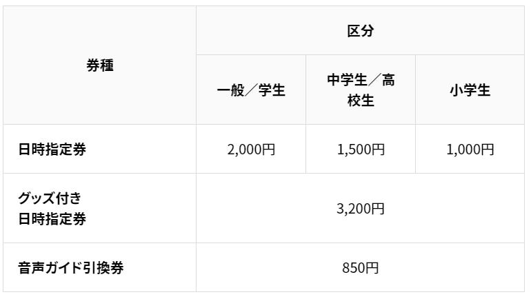 ヒロアカ原画展料金表